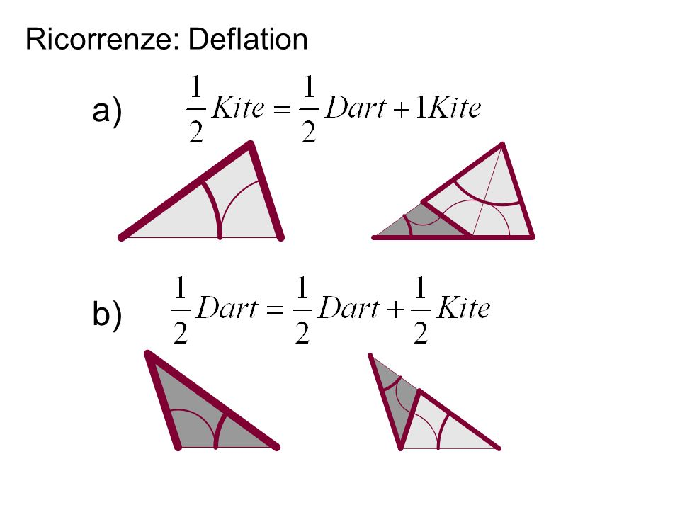 Ricorrenze: Deflation a) b)