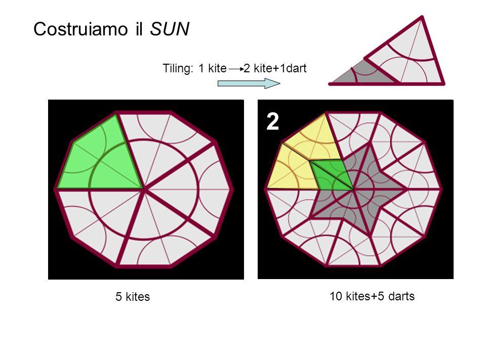 1 2 5 kites 10 kites+5 darts Tiling: 1 kite 2 kite+1dart Costruiamo il SUN