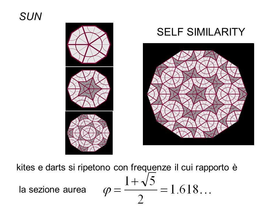 SELF SIMILARITY kites e darts si ripetono con frequenze il cui rapporto è la sezione aurea