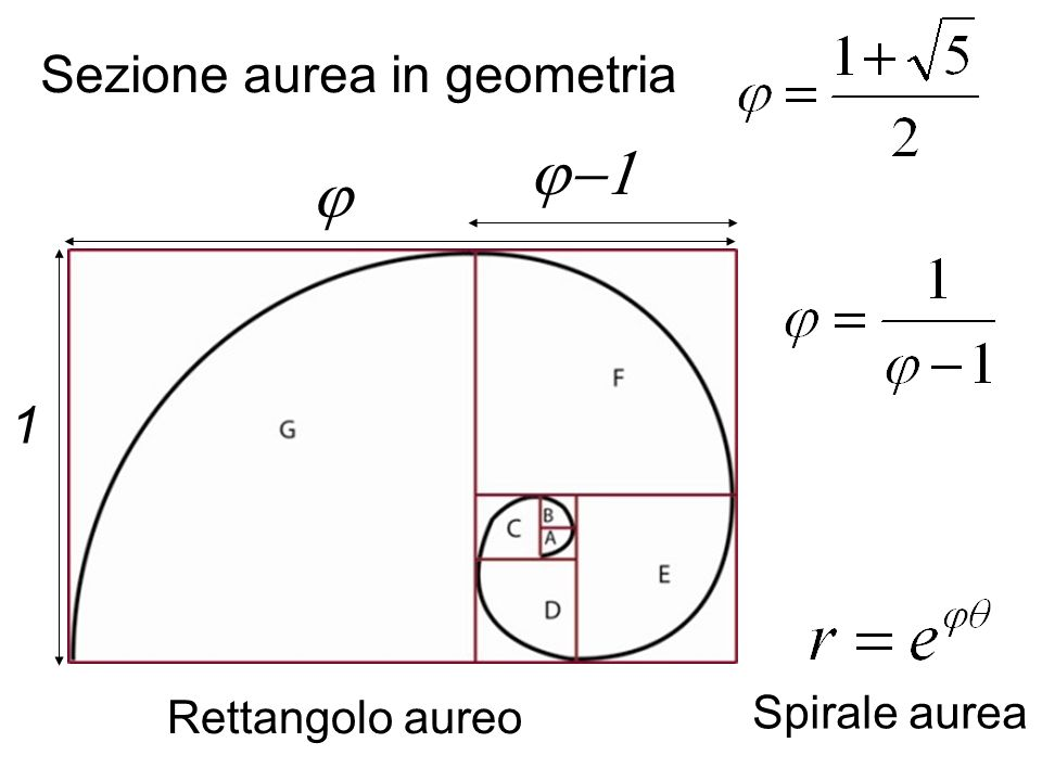 Rettangolo aureo Sezione aurea in geometria Spirale aurea 1 Rettangolo aureo