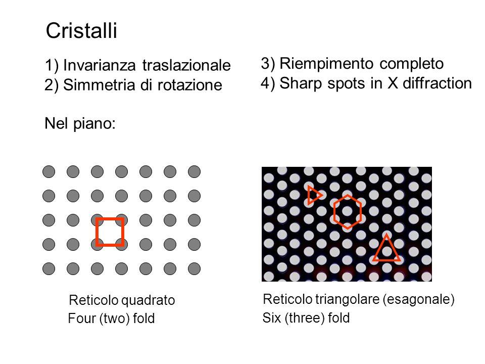 Cristalli 1) Invarianza traslazionale 2) Simmetria di rotazione Nel piano: Four (two) fold Six (three) fold 3) Riempimento completo 4) Sharp spots in