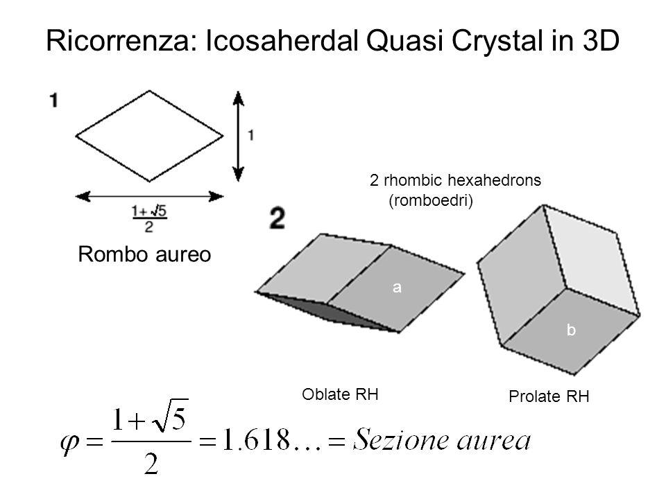 2 rhombic hexahedrons (romboedri) Oblate RH Prolate RH a b Ricorrenza: Icosaherdal Quasi Crystal in 3D Rombo aureo