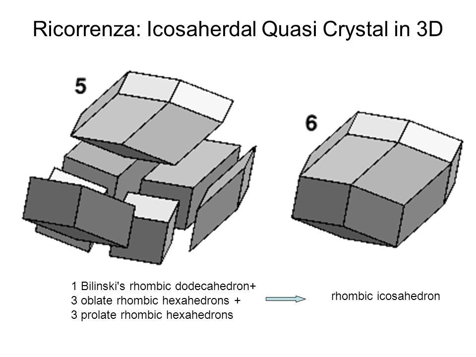 rhombic icosahedron 1 Bilinski's rhombic dodecahedron+ 3 oblate rhombic hexahedrons + 3 prolate rhombic hexahedrons Ricorrenza: Icosaherdal Quasi Crys