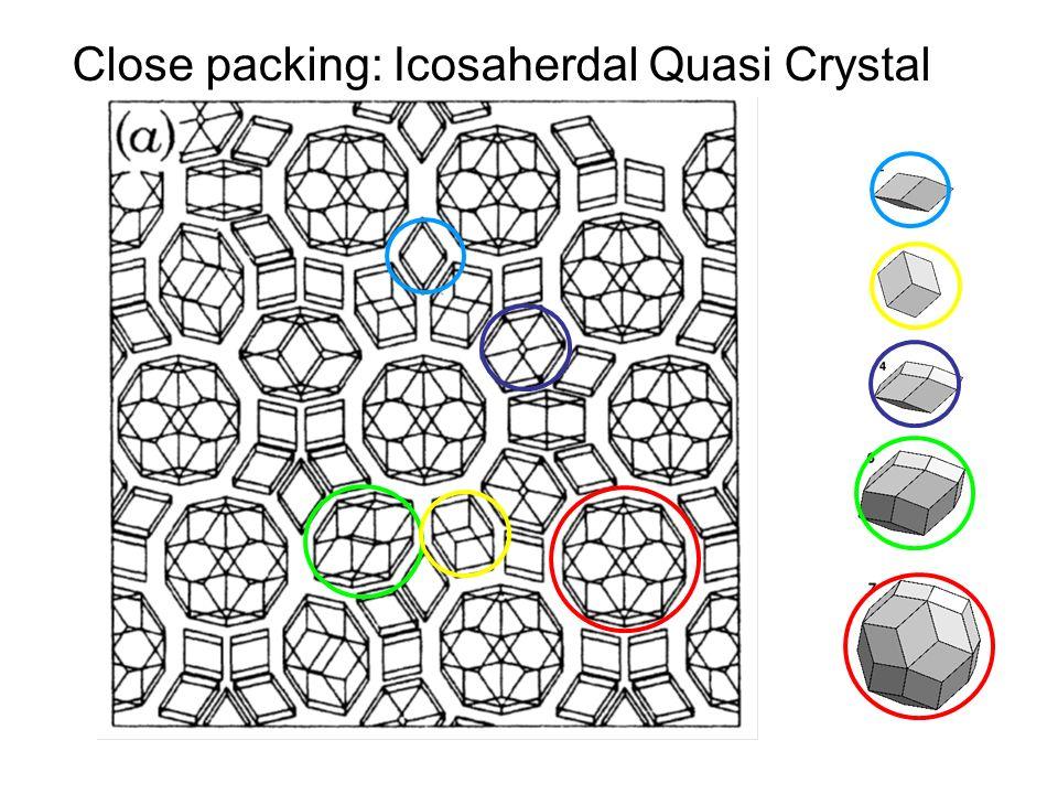 Close packing: Icosaherdal Quasi Crystal