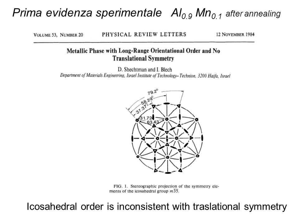 Al 0.9 Mn 0.1 after annealing Icosahedral order is inconsistent with traslational symmetry Prima evidenza sperimentale