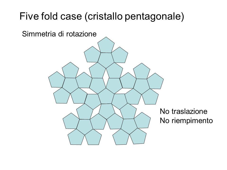 Five fold case (cristallo pentagonale) Simmetria di rotazione No traslazione No riempimento