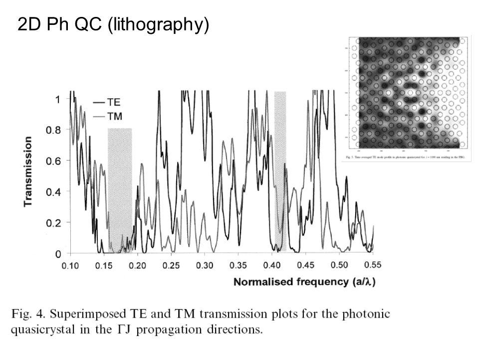 2D Ph QC (lithography)