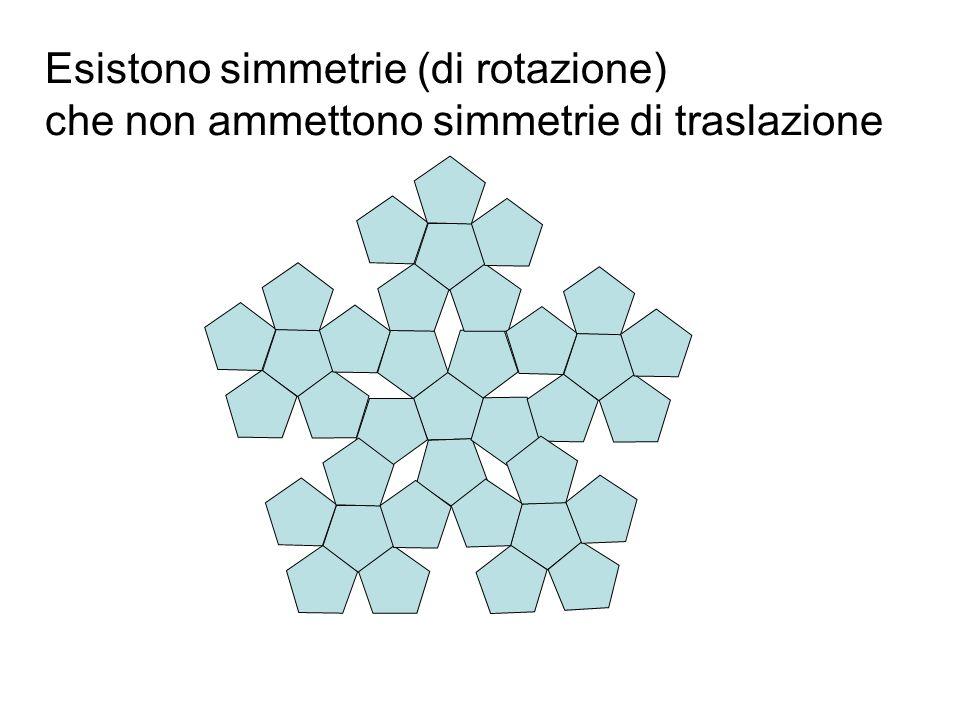 Esistono simmetrie (di rotazione) che non ammettono simmetrie di traslazione