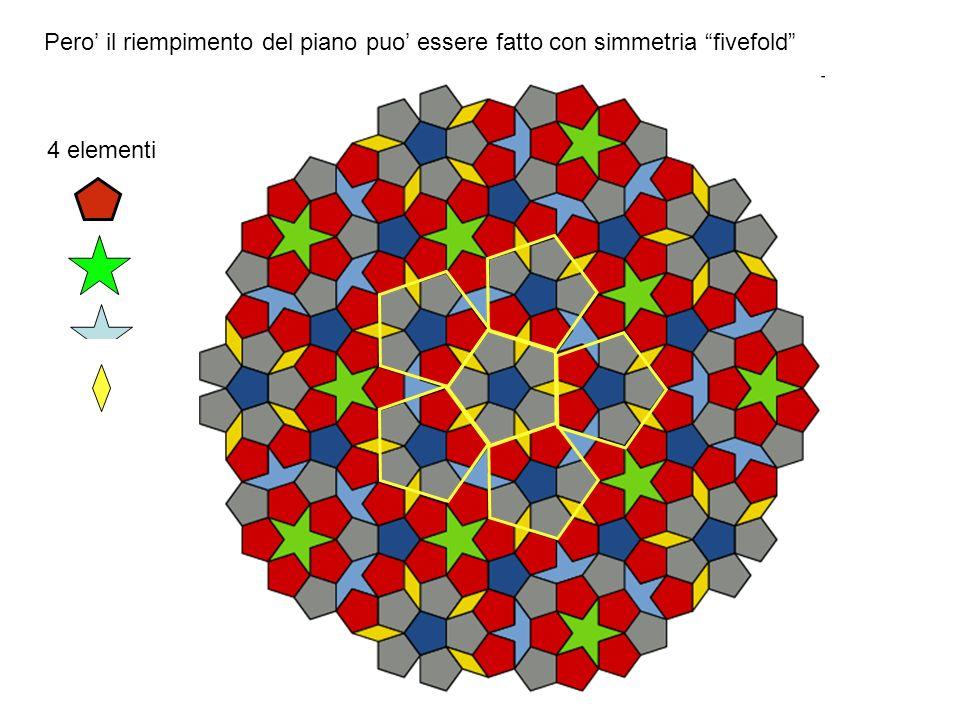 Pero il riempimento del piano puo essere fatto con simmetria fivefold 4 elementi