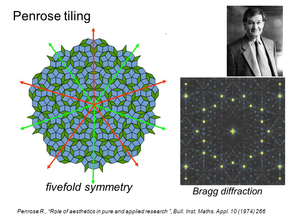 Penrose tiling Penrose R., Role of aesthetics in pure and applied research, Bull. Inst. Maths. Appl. 10 (1974) 266 fivefold symmetry Bragg diffraction
