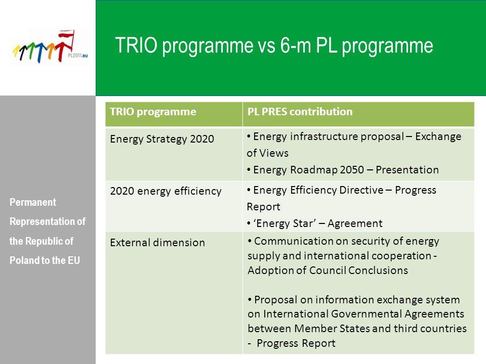 TRIO programme vs 6-m PL programme Permanent Representation of the Republic of Poland to the EU TRIO programmePL PRES contribution Energy Strategy 202