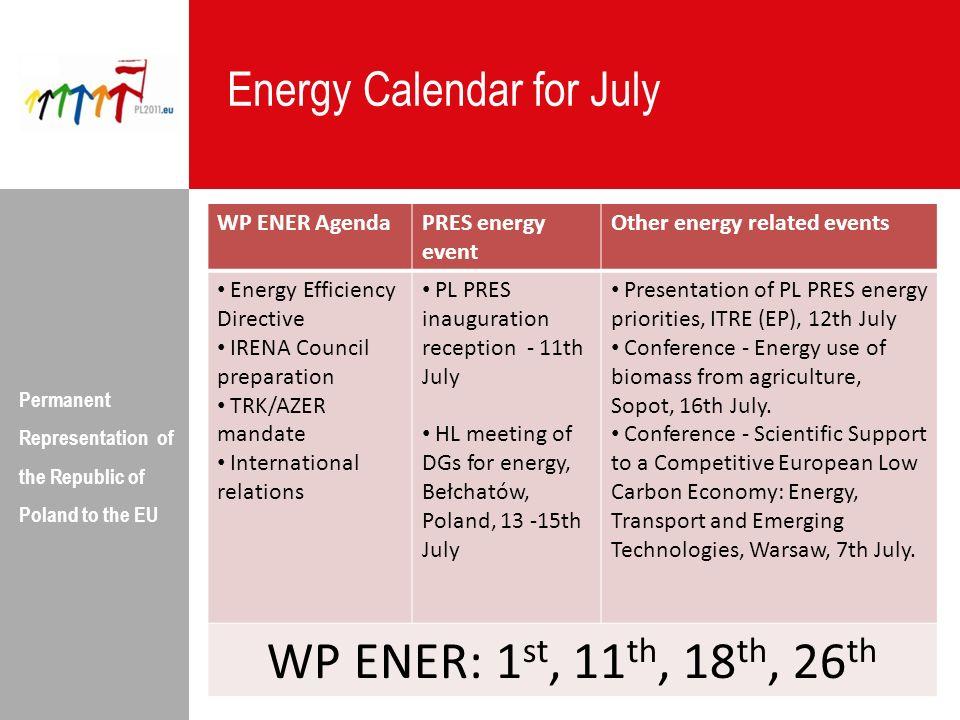 WP ENER AgendaPRES energy event Other energy related events Energy Efficiency Directive IRENA Council preparation TRK/AZER mandate International relat