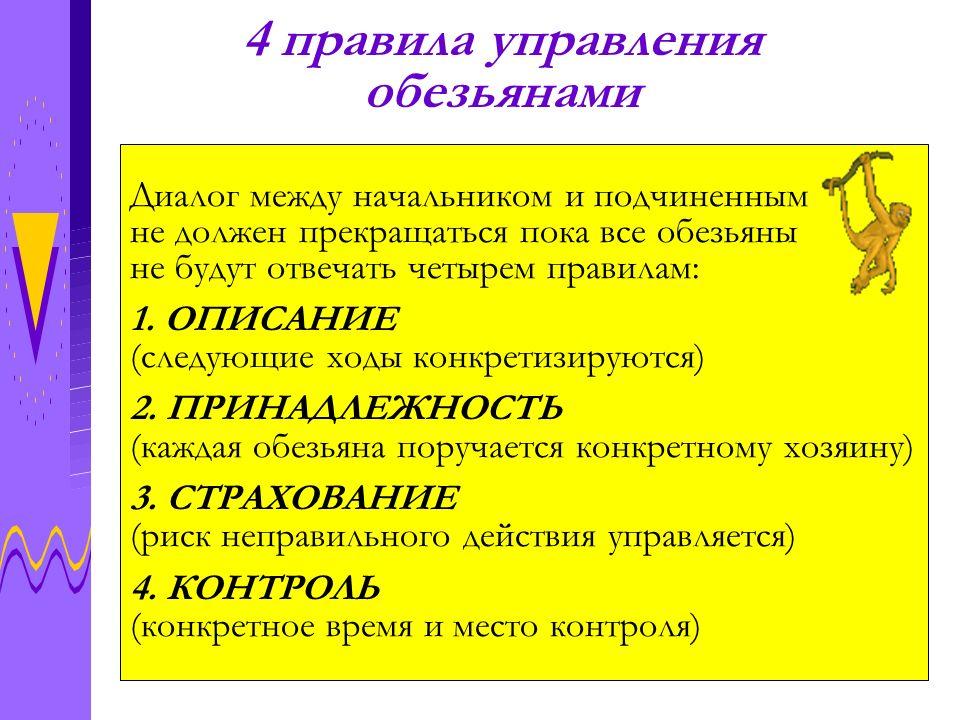 4 правила управления обезьянами Диалог между начальником и подчиненным не должен прекращаться пока все обезьяны не будут отвечать четырем правилам: 1.