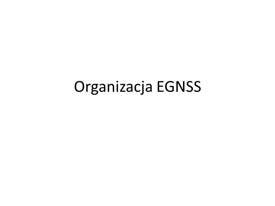 Organizacja EGNSS