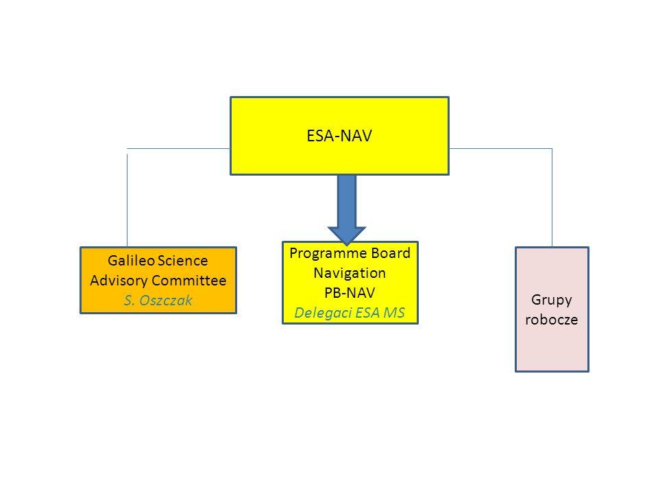 ESA-NAV Galileo Science Advisory Committee S.