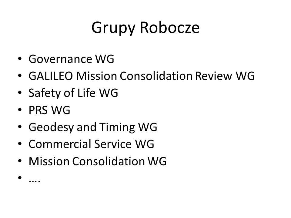 GSA European GNSS Agency Carlo des Dorides Marta Pietrow-Konieczny ESSP Operation EGNOS Galileo Security Monitoring Centre Biura: Market Development, GNSS Exploitation FP&7 H2020 European GNSS Service Centre