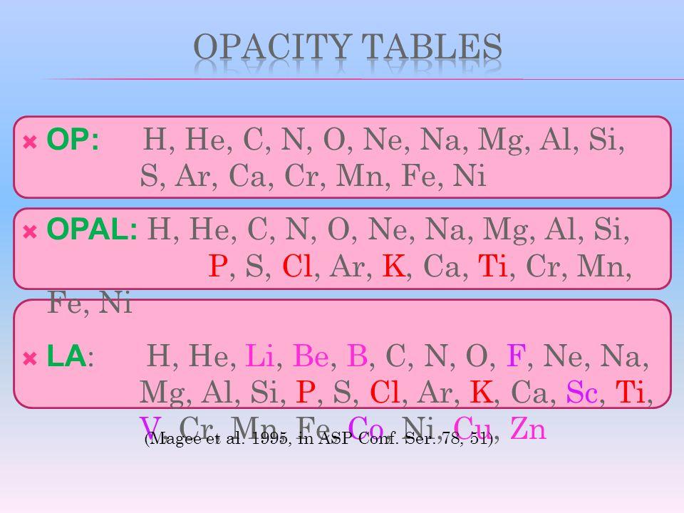 OP: H, He, C, N, O, Ne, Na, Mg, Al, Si, S, Ar, Ca, Cr, Mn, Fe, Ni OPAL: H, He, C, N, O, Ne, Na, Mg, Al, Si, P, S, Cl, Ar, K, Ca, Ti, Cr, Mn, Fe, Ni LA
