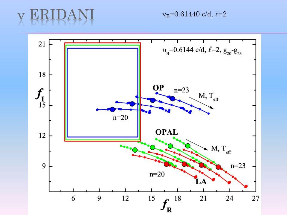 ν B =0.61440 c/d, =2