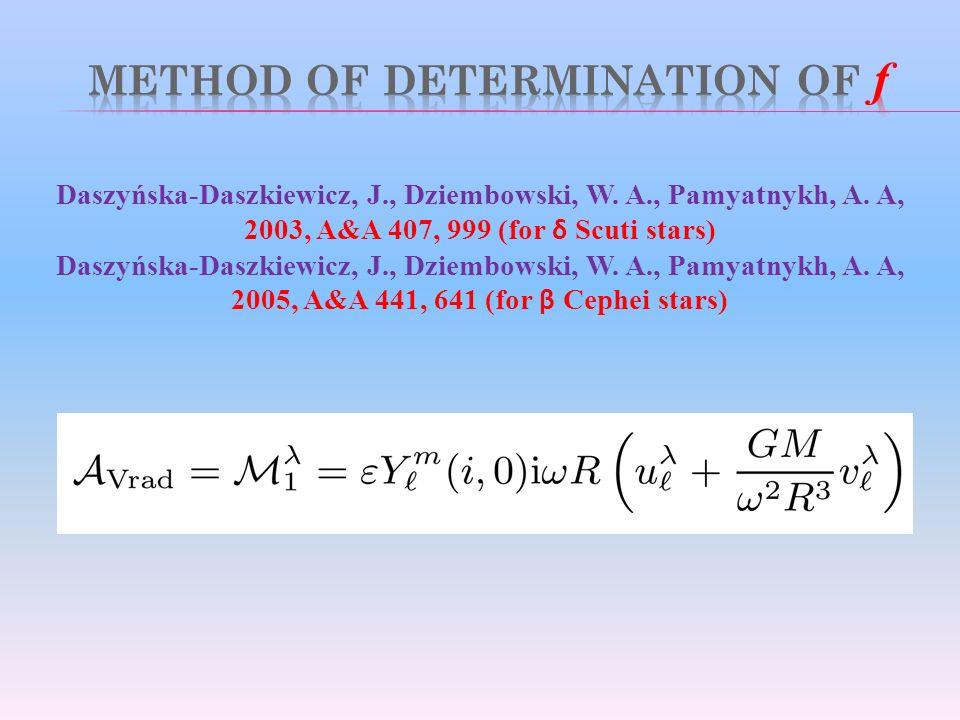 Daszyńska-Daszkiewicz, J., Dziembowski, W. A., Pamyatnykh, A. A, 2003, A&A 407, 999 (for δ Scuti stars) Daszyńska-Daszkiewicz, J., Dziembowski, W. A.,