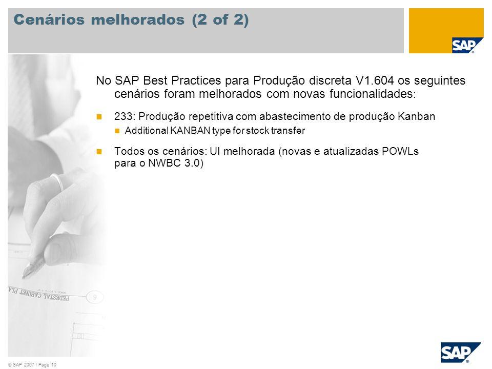 © SAP 2007 / Page 10 No SAP Best Practices para Produção discreta V1.604 os seguintes cenários foram melhorados com novas funcionalidades : 233: Produ
