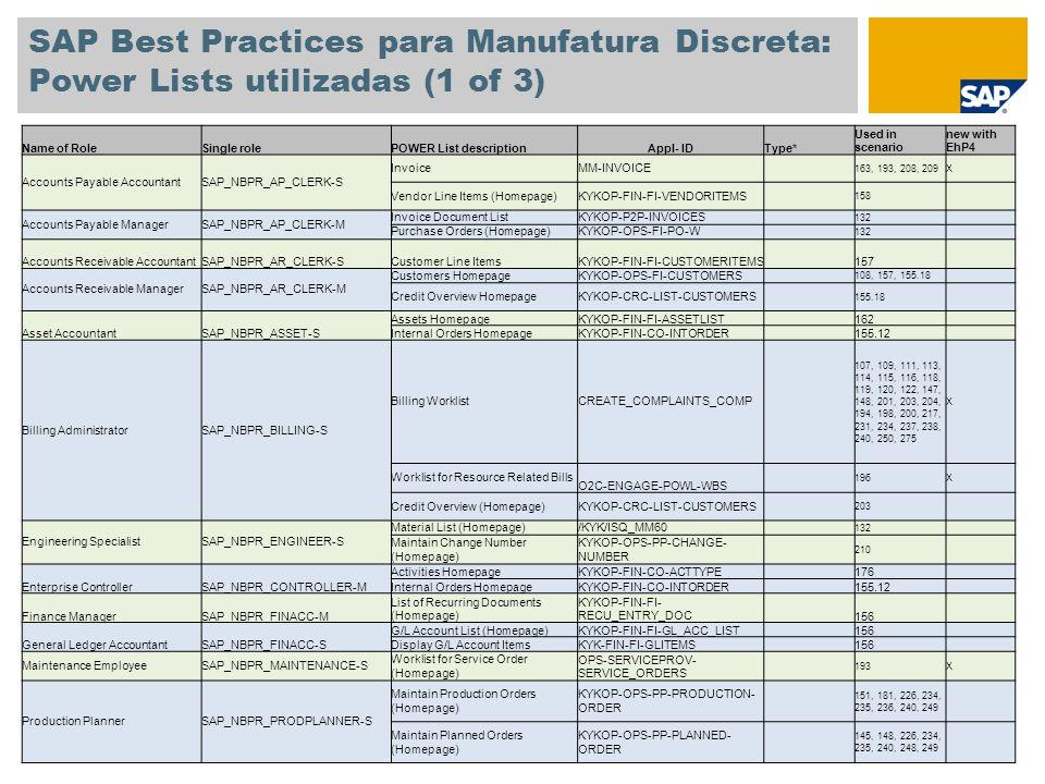 SAP Best Practices para Manufatura Discreta: Power Lists utilizadas (1 of 3) Name of RoleSingle rolePOWER List descriptionAppl- IDType* Used in scenar