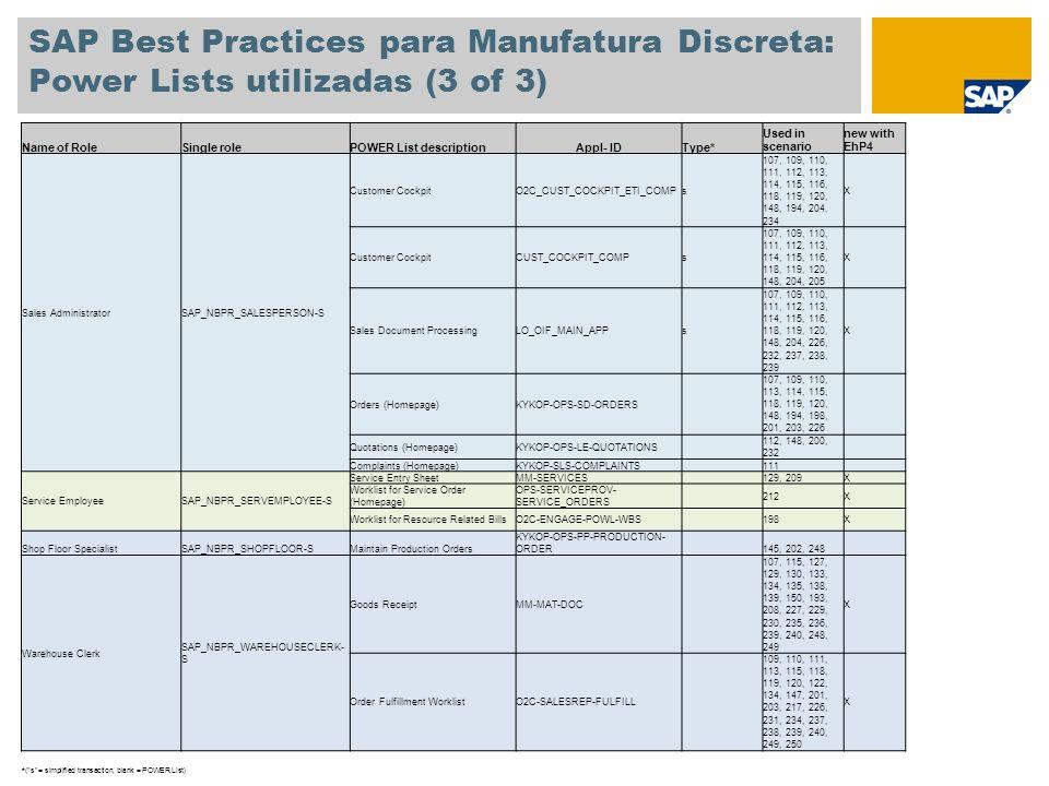 SAP Best Practices para Manufatura Discreta: Power Lists utilizadas (3 of 3) Name of RoleSingle rolePOWER List descriptionAppl- IDType* Used in scenar