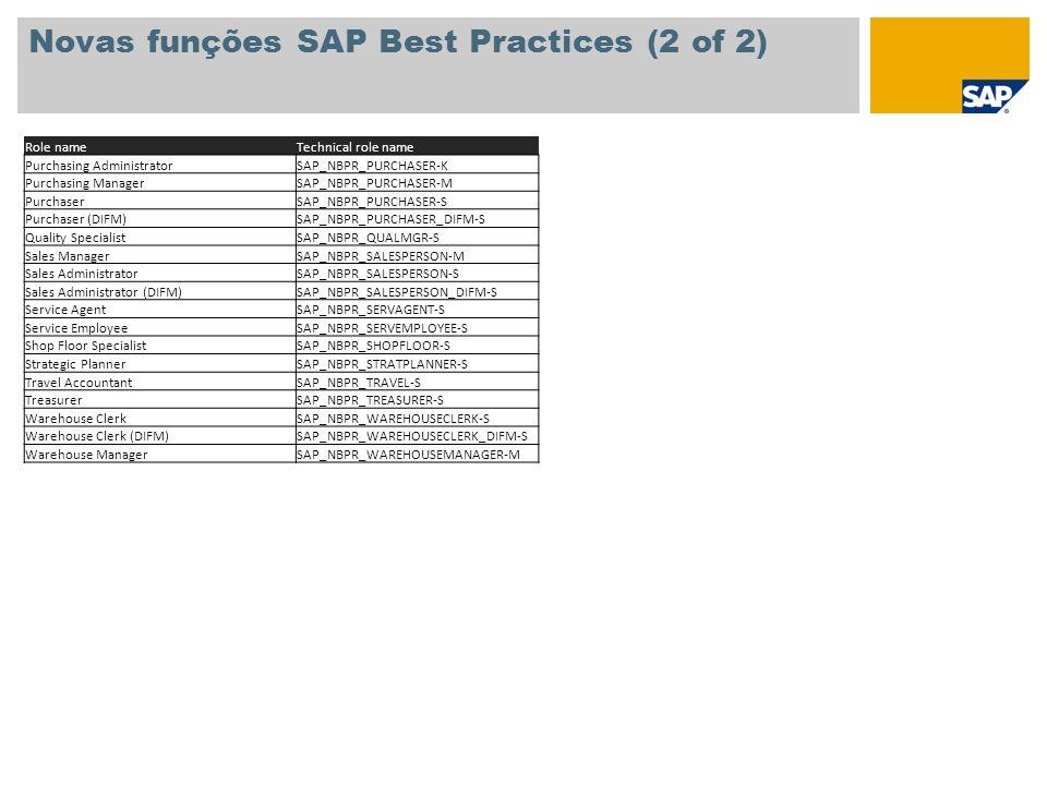 Novas funções SAP Best Practices (2 of 2) Role nameTechnical role name Purchasing AdministratorSAP_NBPR_PURCHASER-K Purchasing ManagerSAP_NBPR_PURCHAS
