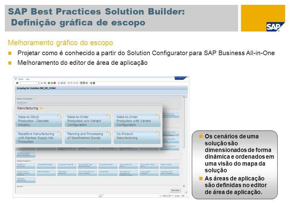 SAP Best Practices Solution Builder: Definição gráfica de escopo Melhoramento gráfico do escopo Projetar como é conhecido a partir do Solution Configu
