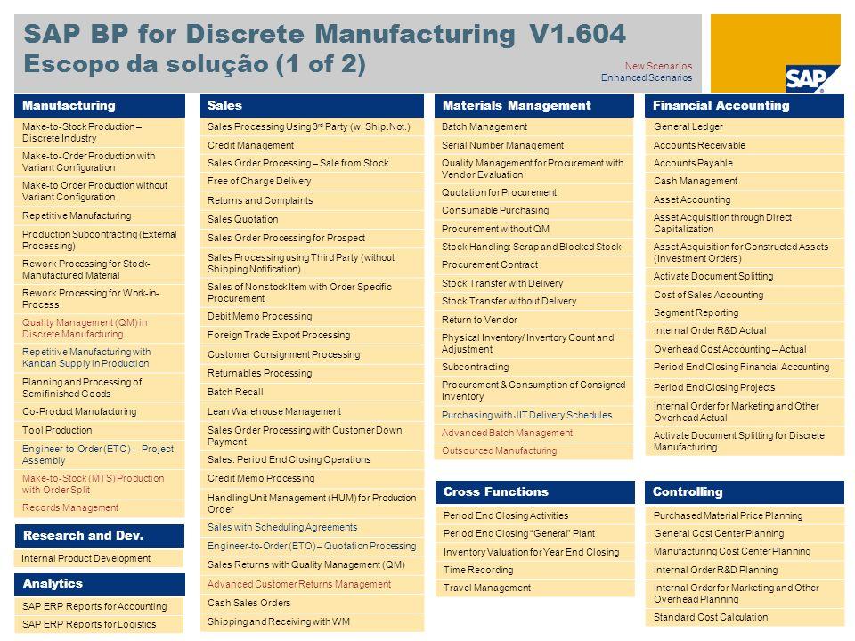 SAP BP for Discrete Manufacturing V1.604 Escopo da solução (1 of 2) ManufacturingSalesMaterials ManagementFinancial Accounting Analytics Cross Functio