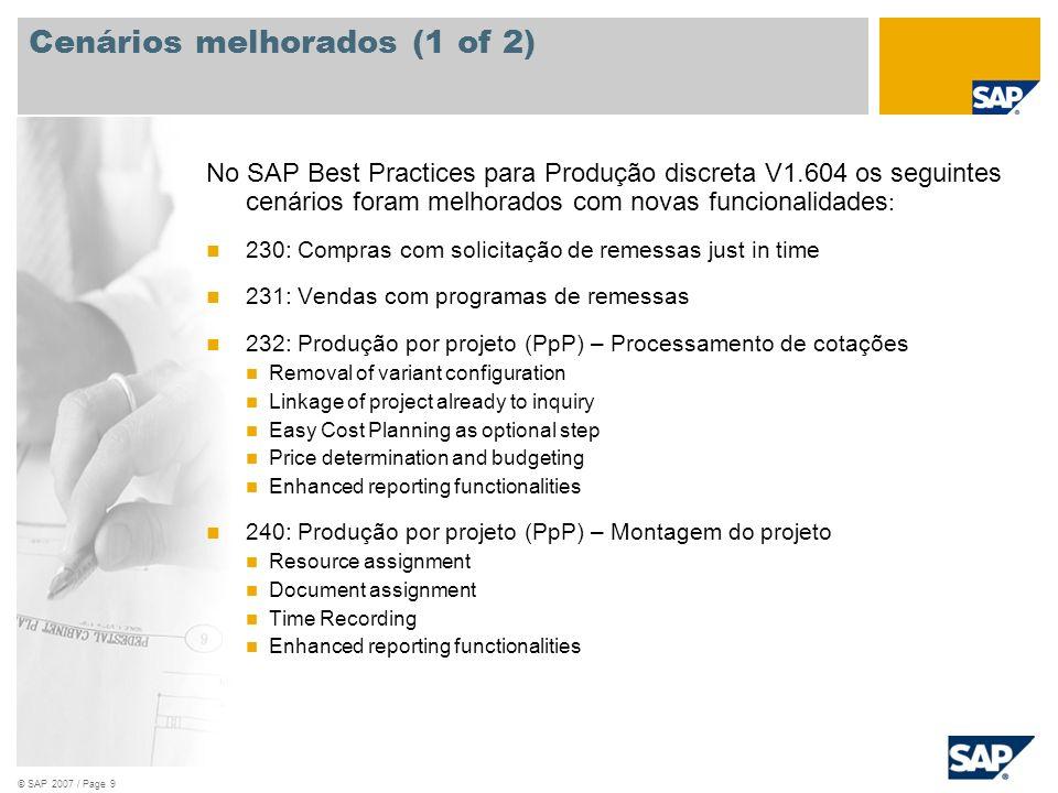 © SAP 2007 / Page 9 No SAP Best Practices para Produção discreta V1.604 os seguintes cenários foram melhorados com novas funcionalidades : 230: Compra