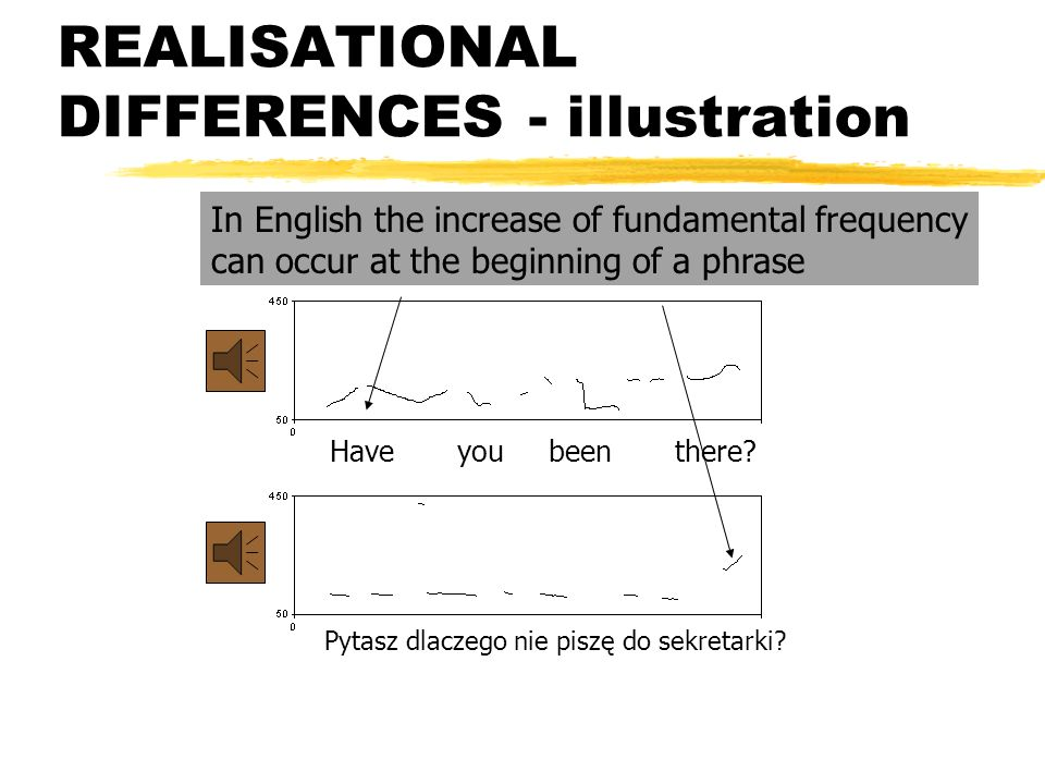 REALISATIONAL DIFFERENCES Similar intonation patterns appear in different languages, but they are realized in different ways. For example, LM tone is