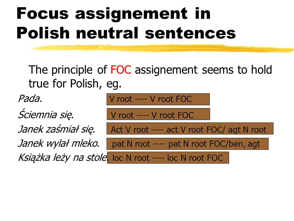 Rules for focus assignement (ns) - 4 4A location noun root, if present, will always have the feature FOC ( except for sentences with existential