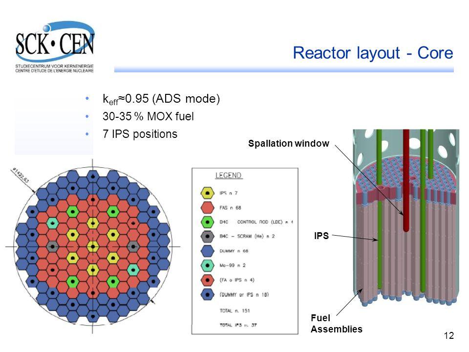 12 Reactor layout - Core k eff 0.95 (ADS mode) 30-35 % MOX fuel 7 IPS positions Spallation window Fuel Assemblies IPS