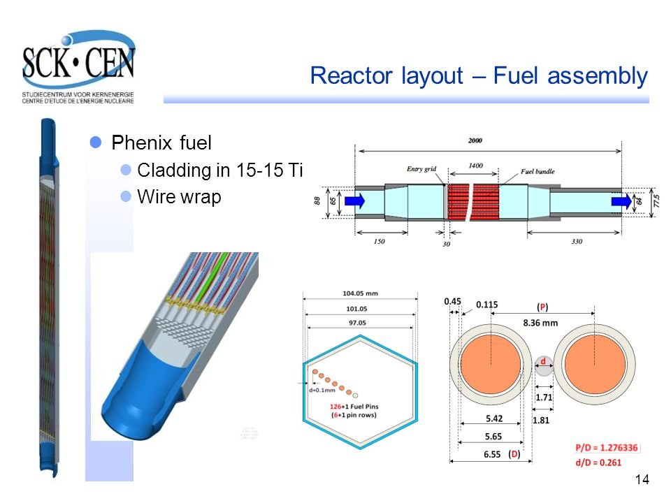 14 Reactor layout – Fuel assembly Phenix fuel Cladding in 15-15 Ti Wire wrap