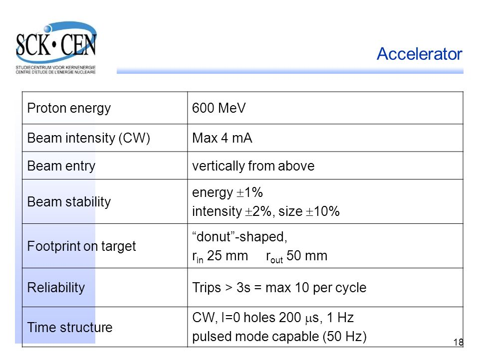 18 Accelerator Proton energy600 MeV Beam intensity (CW)Max 4 mA Beam entryvertically from above Beam stability energy 1% intensity 2%, size 10% Footprint on target donut-shaped, r in 25 mm r out 50 mm ReliabilityTrips > 3s = max 10 per cycle Time structure CW, I=0 holes 200 s, 1 Hz pulsed mode capable (50 Hz)