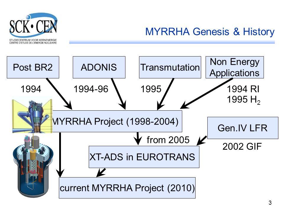 3 MYRRHA Genesis & History Post BR2 1994 ADONIS 1994-96 Transmutation Non Energy Applications 19951994 RI 1995 H 2 MYRRHA Project (1998-2004) Gen.IV LFR 2002 GIF XT-ADS in EUROTRANS from 2005 current MYRRHA Project (2010)