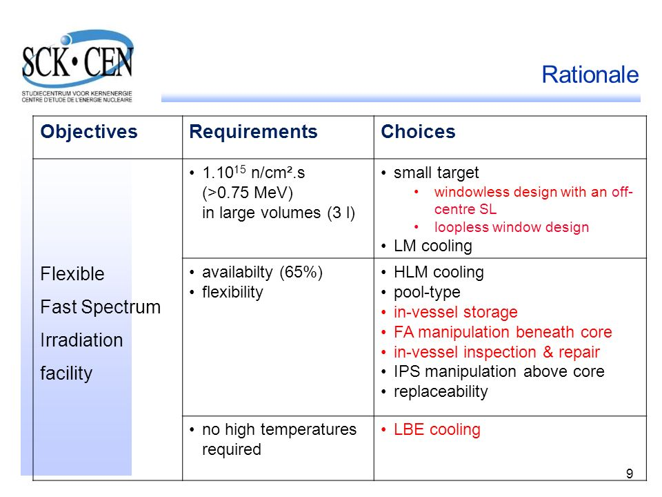 9 Rationale ObjectivesRequirementsChoices Flexible Fast Spectrum Irradiation facility 1.10 15 n/cm².s (>0.75 MeV) in large volumes (3 l) small target windowless design with an off- centre SL loopless window design LM cooling availabilty (65%) flexibility HLM cooling pool-type in-vessel storage FA manipulation beneath core in-vessel inspection & repair IPS manipulation above core replaceability no high temperatures required LBE cooling