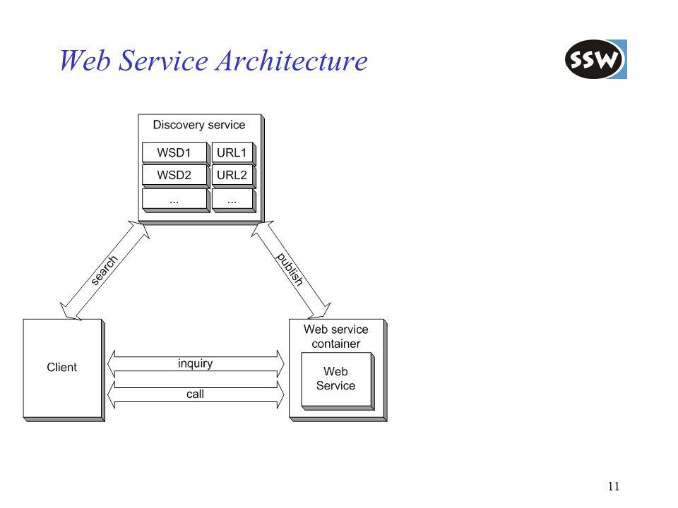 11 Web Service Architecture