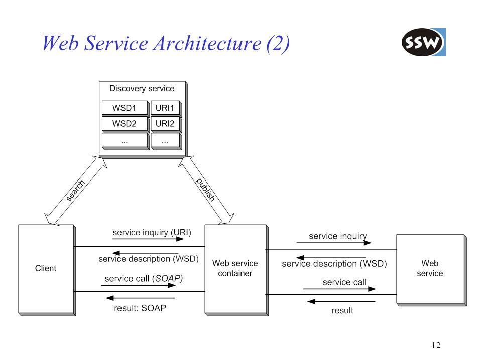 12 Web Service Architecture (2)
