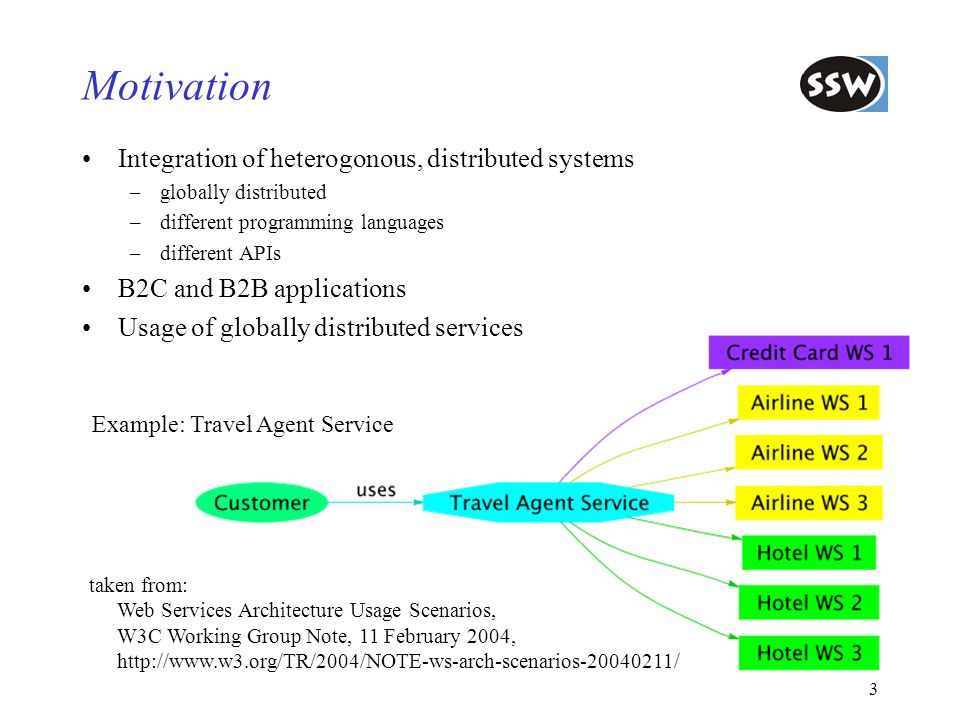 14 Web Services in.NET IIS and ASP.NET infrastructure support web services.NET Framework provides several –base classes –attributes –protocols for the realization of web services Visual Studio.NET provides powerful tools for developing web services –implementation –testing –administration of IIS –generation of proxy code ( wsdl.exe )