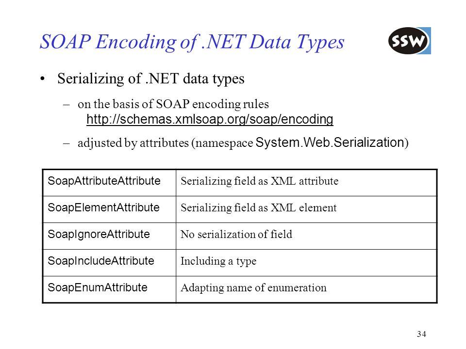 34 SOAP Encoding of.NET Data Types Serializing of.NET data types –on the basis of SOAP encoding rules http://schemas.xmlsoap.org/soap/encoding –adjust