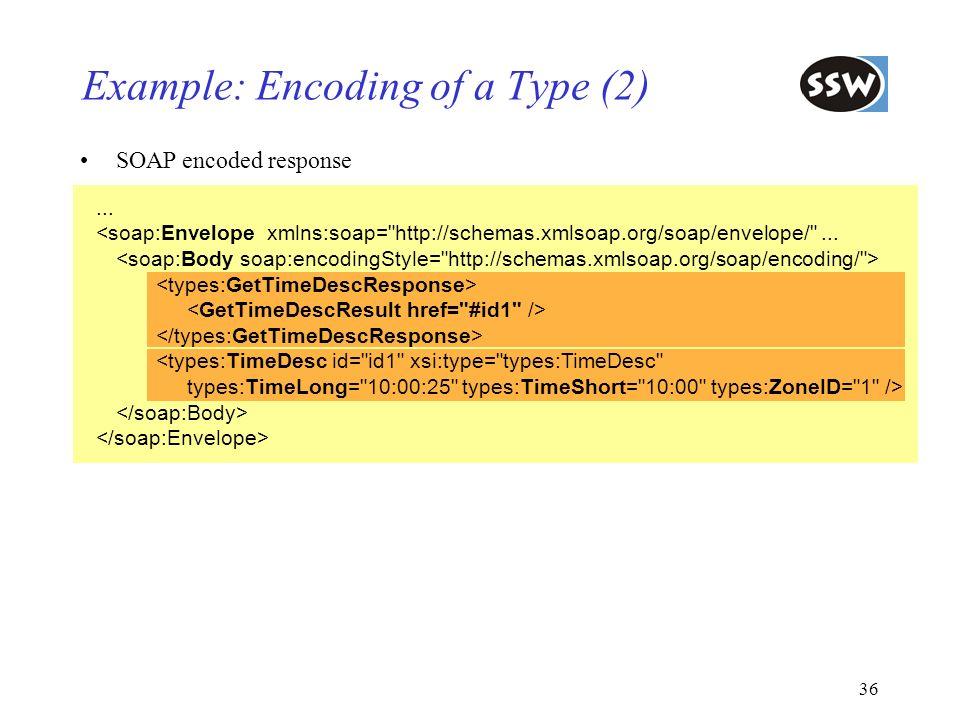 36 Example: Encoding of a Type (2)... <soap:Envelope xmlns:soap=