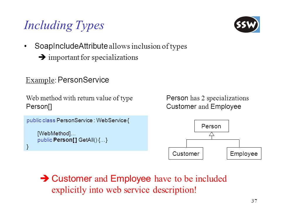 37 Including Types SoapIncludeAttribute allows inclusion of types important for specializations Customer and Employee have to be included explicitly i