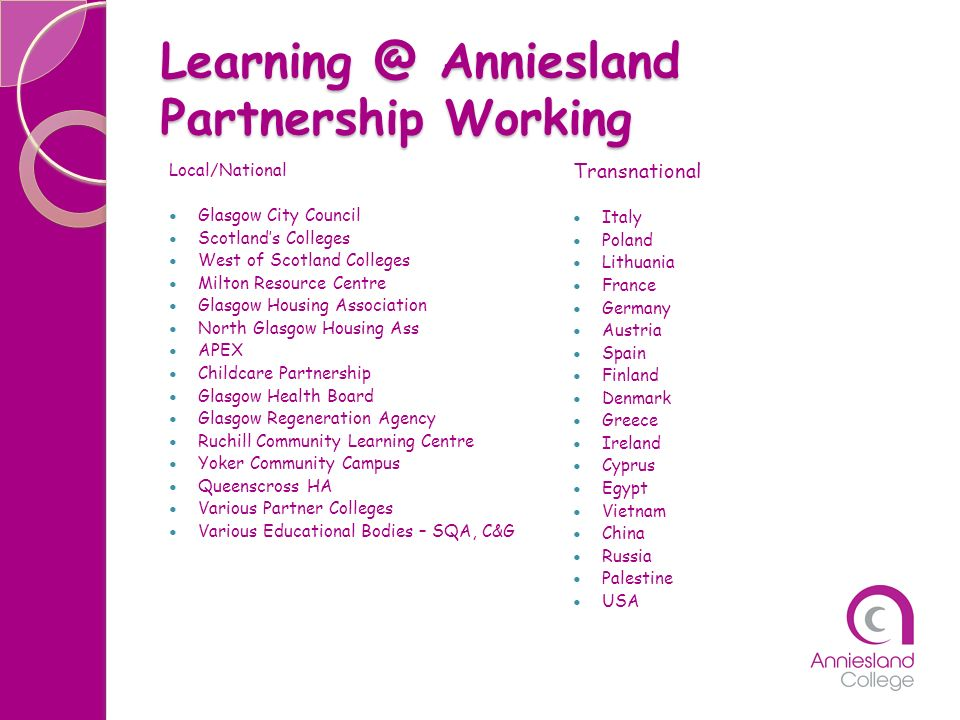 Learning @ Anniesland Partnership Working Local/National Glasgow City Council Scotlands Colleges West of Scotland Colleges Milton Resource Centre Glas
