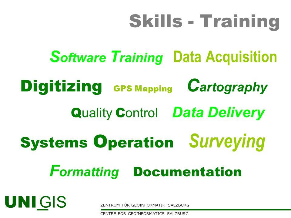 ZENTRUM FÜR GEOINFORMATIK SALZBURG CENTRE FOR GEOINFORMATICS SALZBURG UNI GIS Skills - Training S oftware T raining Data Acquisition Digitizing GPS Ma