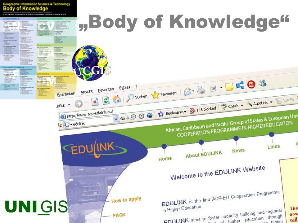 ZENTRUM FÜR GEOINFORMATIK SALZBURG CENTRE FOR GEOINFORMATICS SALZBURG UNI GIS Body of Knowledge