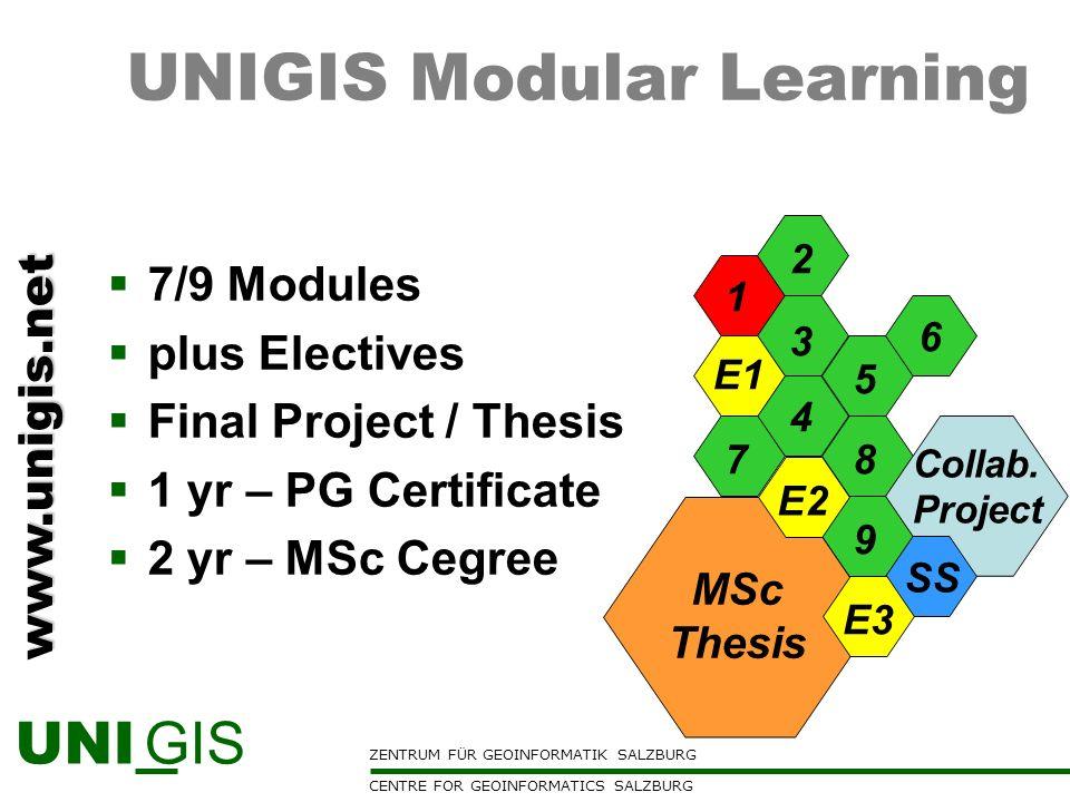 ZENTRUM FÜR GEOINFORMATIK SALZBURG CENTRE FOR GEOINFORMATICS SALZBURG UNI GIS UNIGIS Modular Learning 7/9 Modules plus Electives Final Project / Thesi