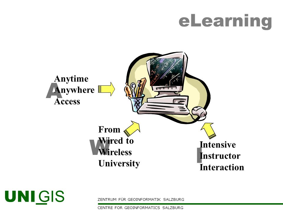 ZENTRUM FÜR GEOINFORMATIK SALZBURG CENTRE FOR GEOINFORMATICS SALZBURG UNI GIS I W A eLearning Anytime Anywhere Access From Wired to Wireless Universit