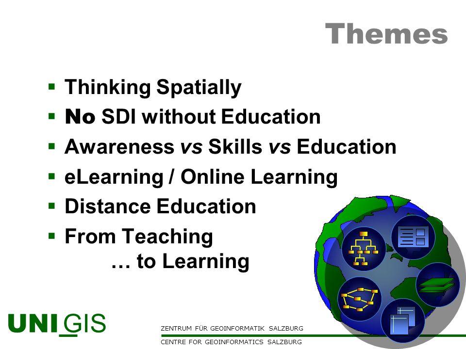 ZENTRUM FÜR GEOINFORMATIK SALZBURG CENTRE FOR GEOINFORMATICS SALZBURG UNI GIS Themes Thinking Spatially No SDI without Education Awareness vs Skills v