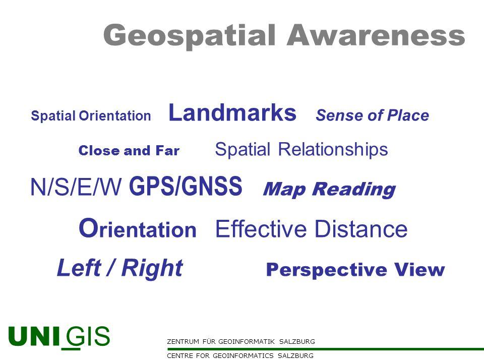 ZENTRUM FÜR GEOINFORMATIK SALZBURG CENTRE FOR GEOINFORMATICS SALZBURG UNI GIS Geospatial Awareness Spatial Orientation Landmarks Sense of Place Close